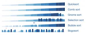 Visualization of several sorting algorithms